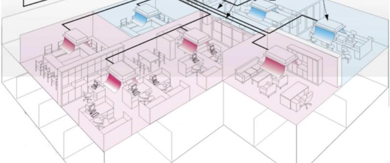 Enersolv Multi Zone VRF System Diagram